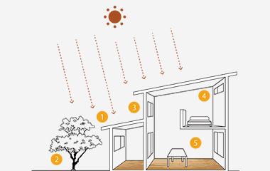 first パッシブハウス 自然エネルギーを活かし、夏は涼しく冬は暖かい家を