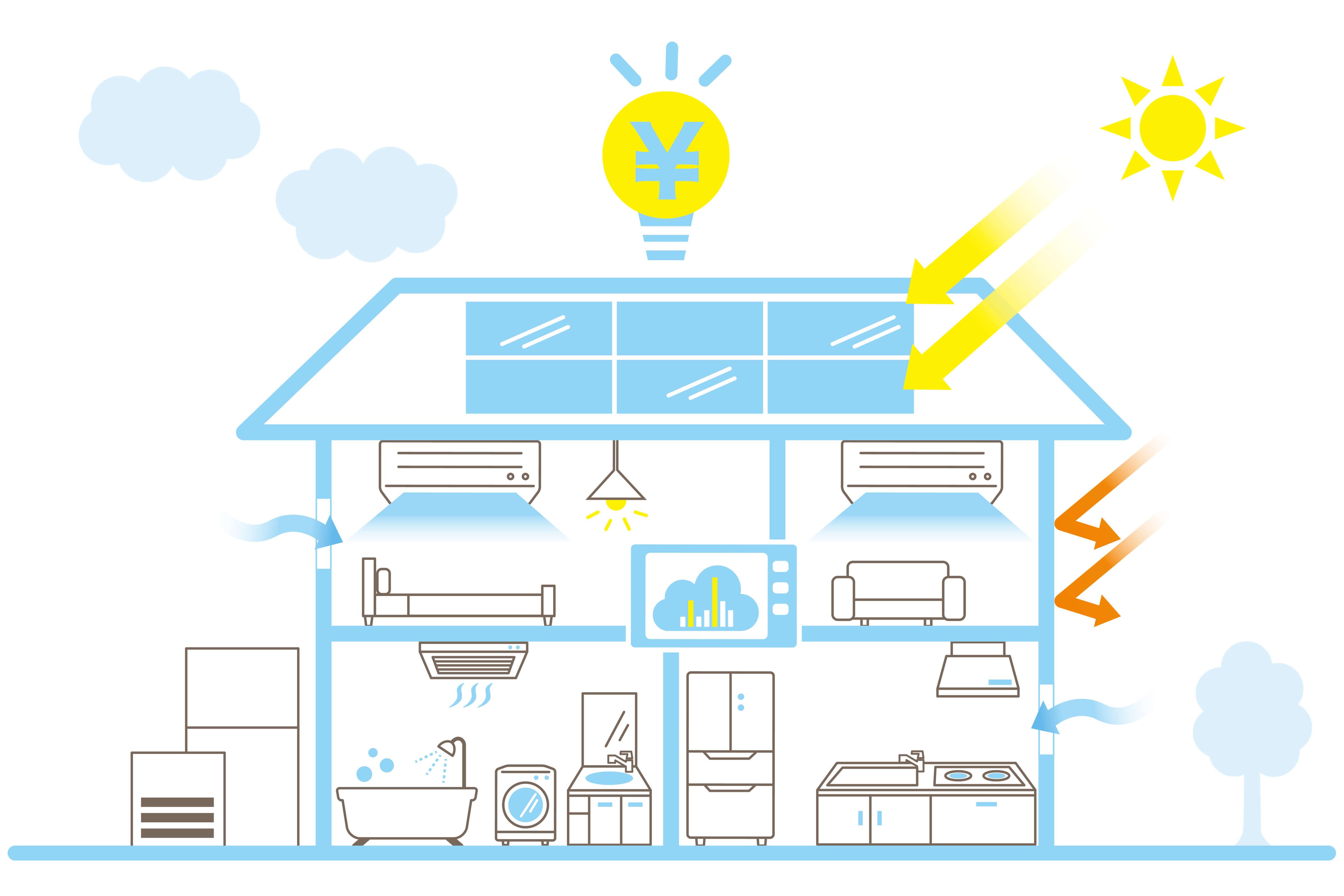 first 設備だけに頼るのではなく、家全体で消費電力を抑える